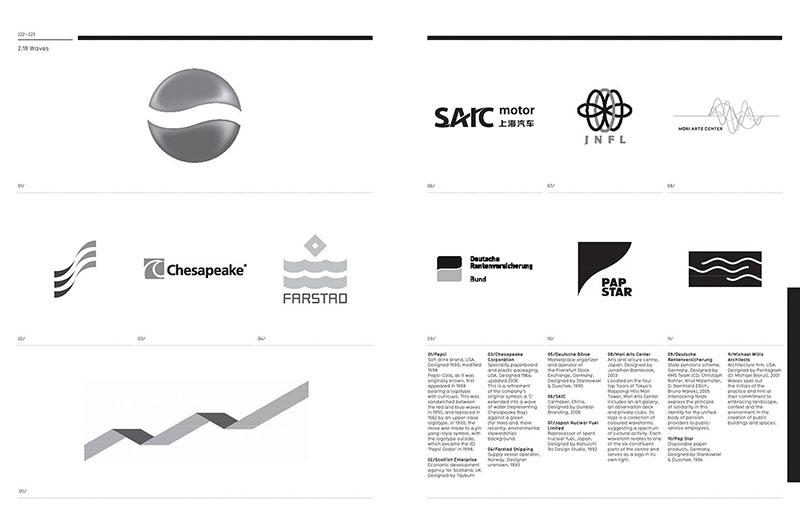 لوگو : راهنمایی جامع درباره سیمبل و لوگو تایپهای جدید